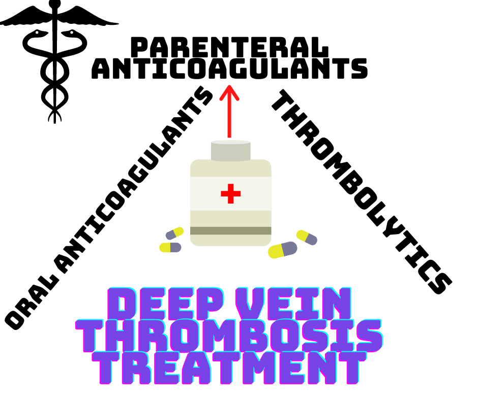 deep vein thrombosis treatment