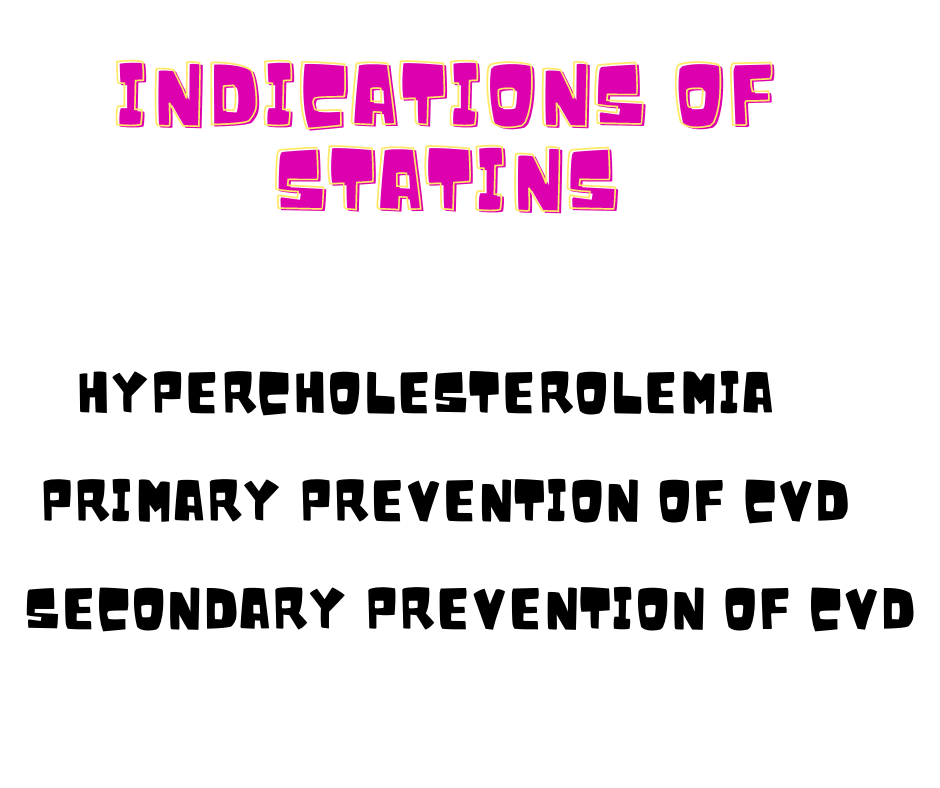 indications of statin