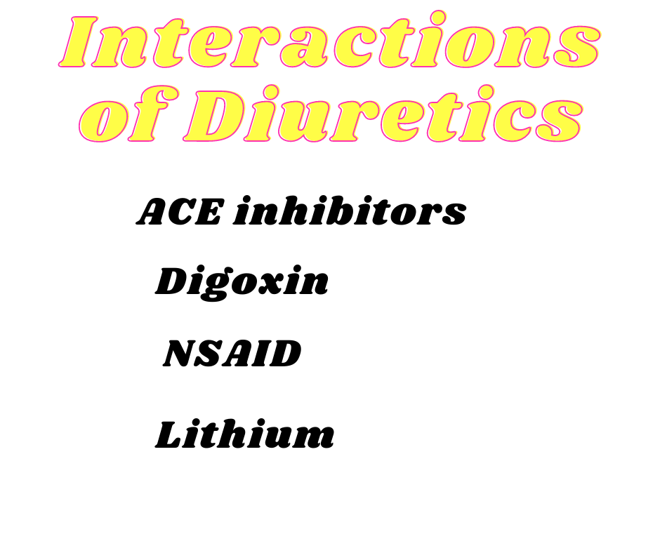 interactions of diuretics