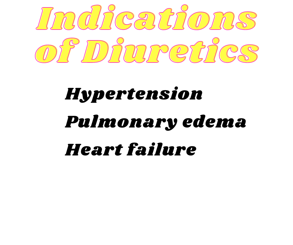 indications of diuretics